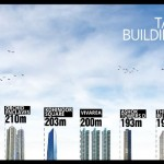 Infographic for tallest building in India