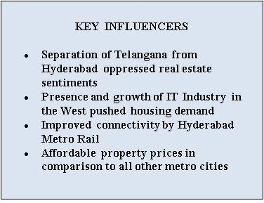 key influencers hyd jul to sep