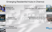 emerging residential localities in chennai