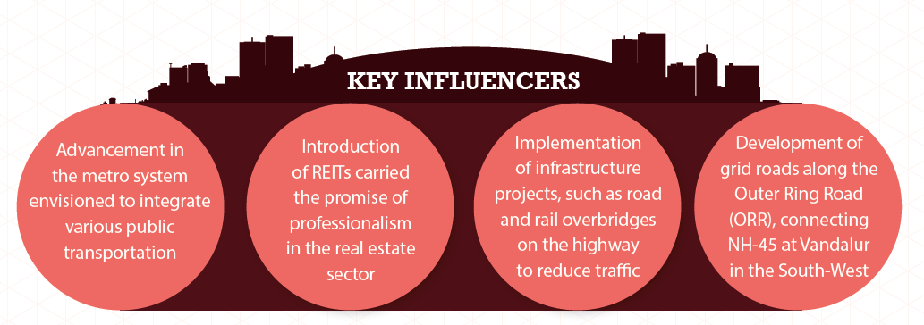 Key Influencers in Chennai_Jan-Mar 2015