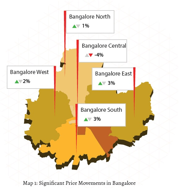 Significant price movements in Bangalore_Jan-Mar 2015