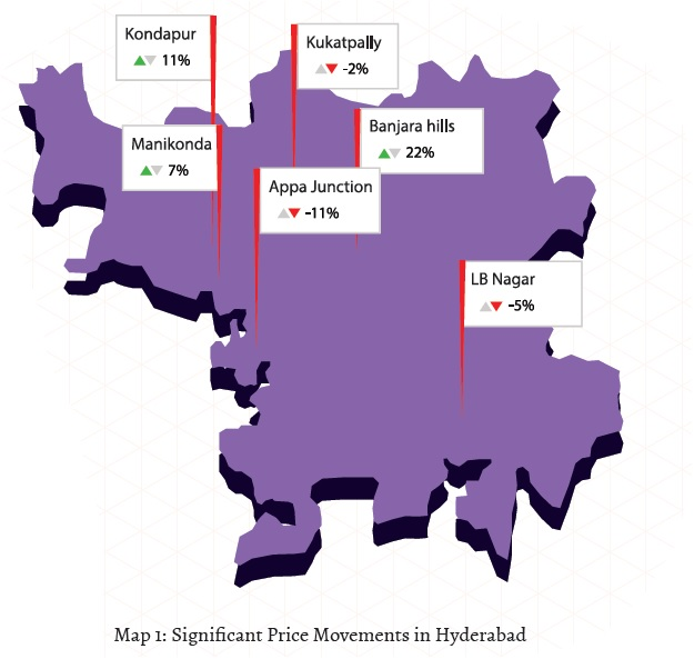 Significant price movements in Hyderabad