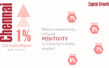 Chennai Insite Report_Apr-Jun 2015