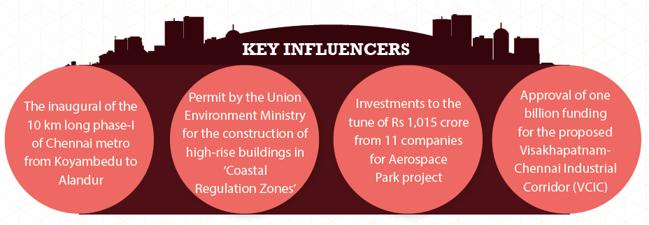 Key Influencers in Chennai_Apr-Jun 2015
