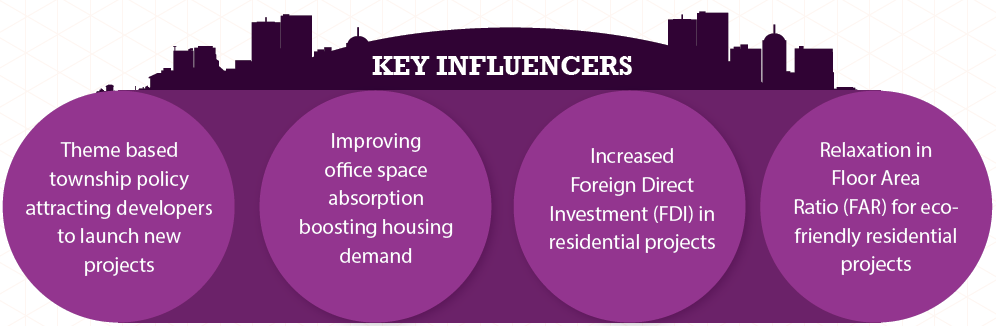 Key Influencers in Kolkata_Apr-Jun 2015