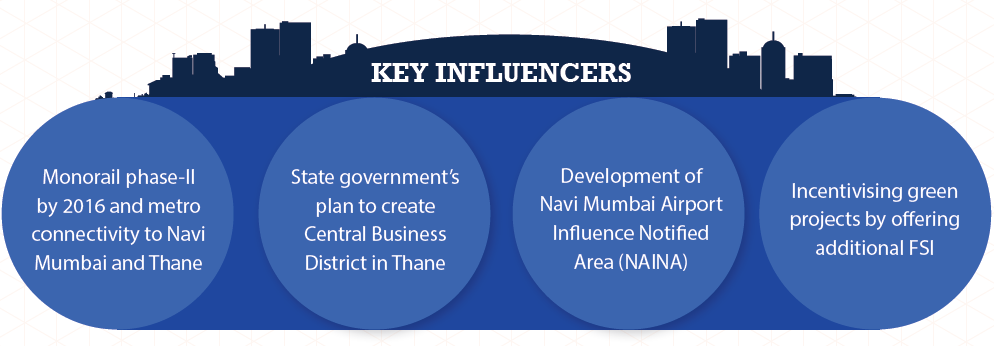 Key Influencers in Mumbai_Apr-Jun 2015