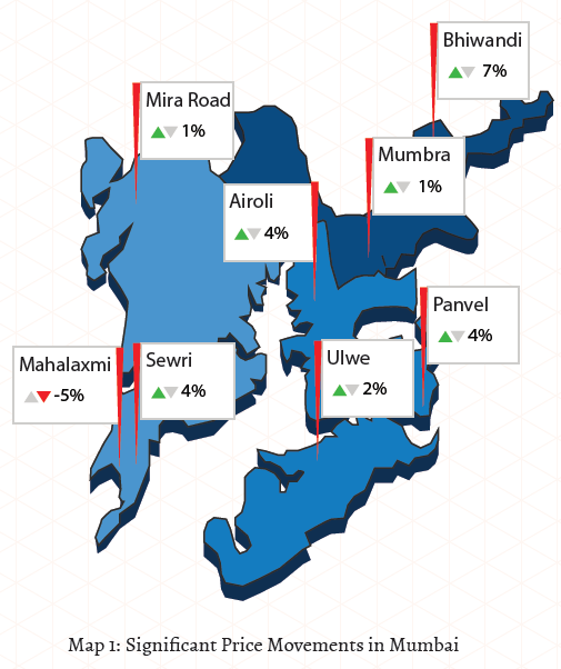 Significant price movements in Mumbai_Apr-Jun 2015