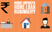 factors-affecting-home-loan-eligibility_1439370633785_block_0