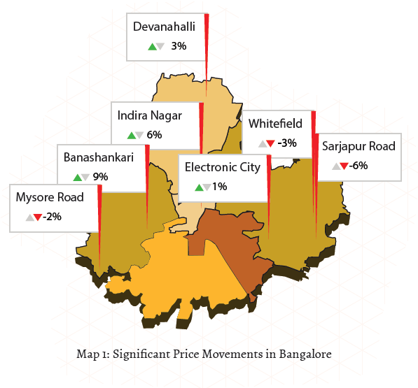 Bangalore Insite Report Jul-Sep 2015 Price movements