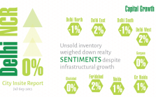 Delhi Insite Report_City Highlights_Jul-Sep 2015