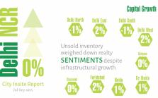 Delhi Insite Report_City Highlights_Jul-Sep 2015