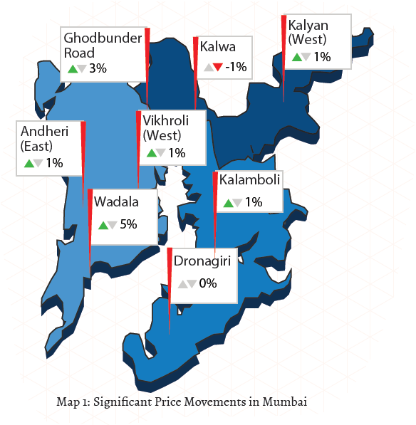 Significant price movements in Mumbai_Jul-Sep 2015