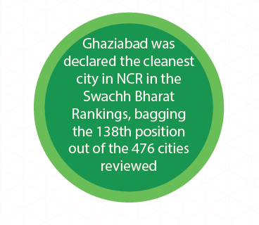 Top performers in Ghaziabad_Rental Values_Jul-Sep 2015Top performers in Ghaziabad_Rental Values_Jul-Sep 2015