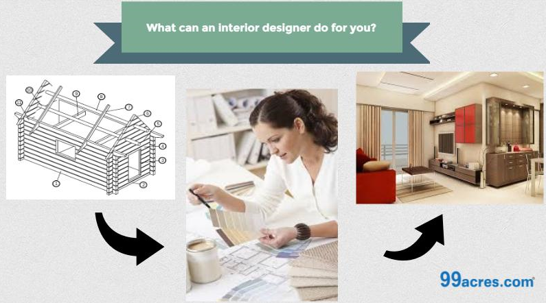 Why should you hire an interior designer Hire interior designer student