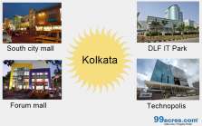 Kolkata emerges as a retail and commercial hub
