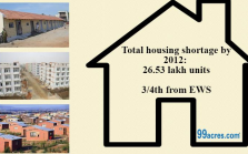 housing for low income groups and economically weaker sections