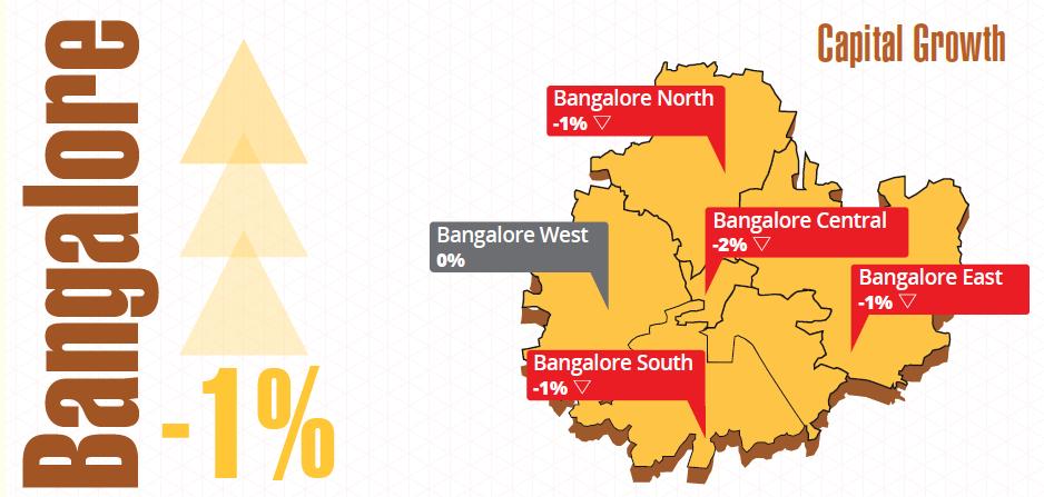 Bangalore Insite Report_Oct-Dec 2015