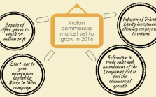 Indian commercial market set to grow in 2016