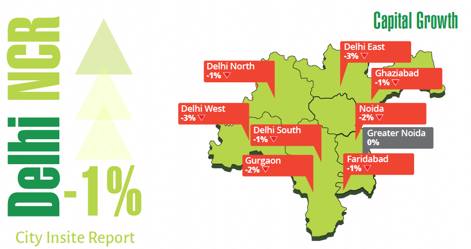 Delhi NCR Insite Report_Oct-Dec 2015
