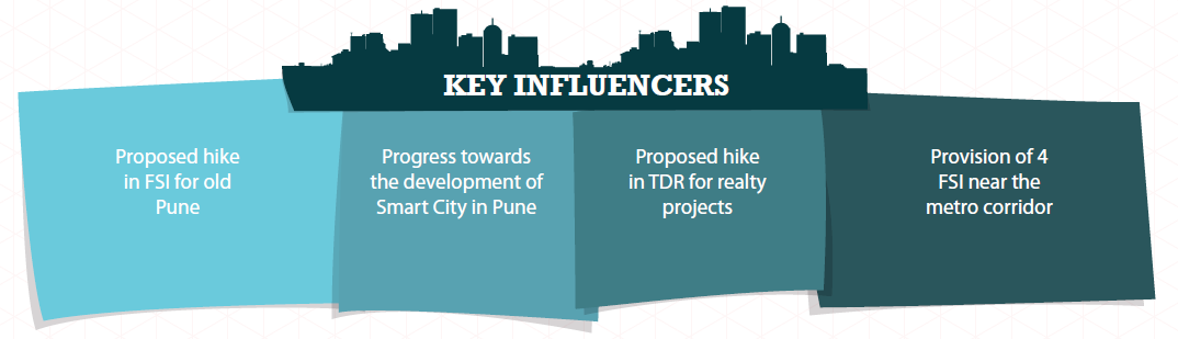 Key Influencers in Pune_Insite Report Oct-Dec 2015
