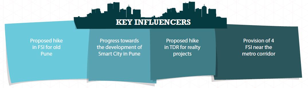 Key Influencers in Pune_Insite Report Oct-Dec 2015