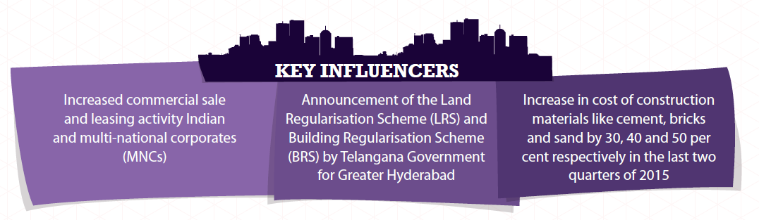 Key Influencers_Hyderabad Insite Report_Oct-Dec 2015
