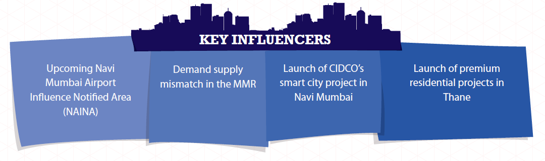 Key influencers_Mumbai Insite Report_Oct-Dec 2015