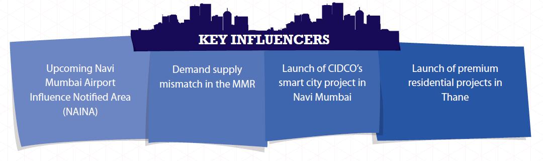 Key influencers_Mumbai Insite Report_Oct-Dec 2015