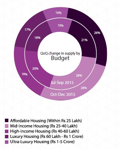 Kolkata_Budget