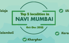 Top performing localities in Navi Mumbai
