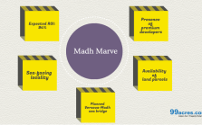 Madh Marve touted as the next big residential hub in MMR