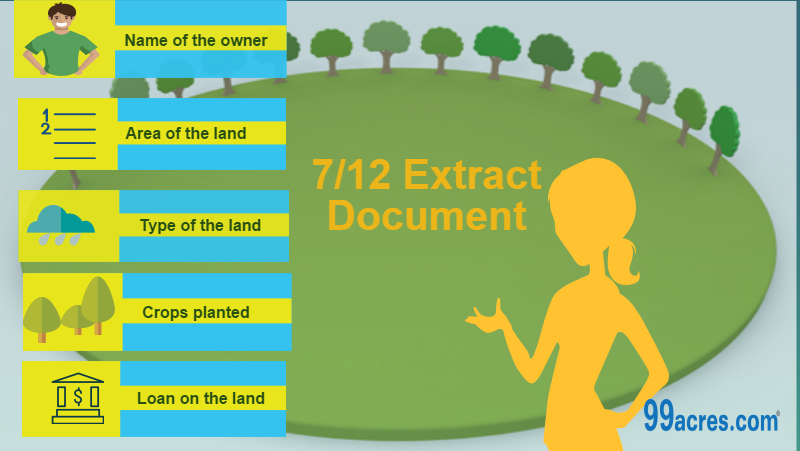 importance of 7 12 extract document in a plot purchase With 7 12 documents