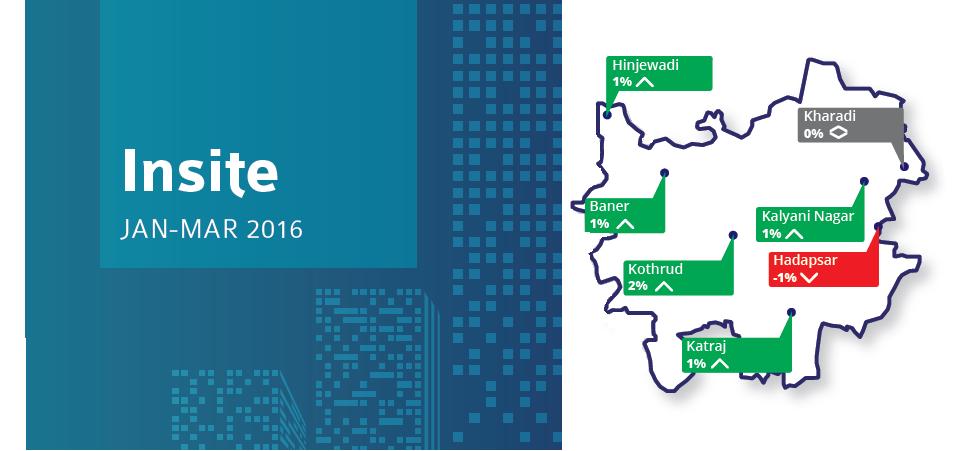 Pune Insite report map_Jan-mar 2016