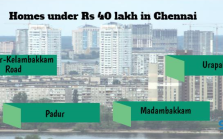 Chennai real estate where to buy homes under Rs 40 lakh