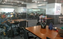 Co-working spaces in India