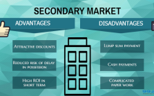 secondary real estate market