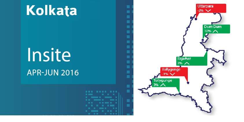 Kolkata Insite Report _Apr-Jun 2016