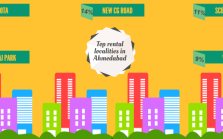 Top rental localities in Ahmedabad