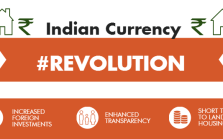 currency infographic