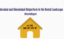Hyderabad rental market1