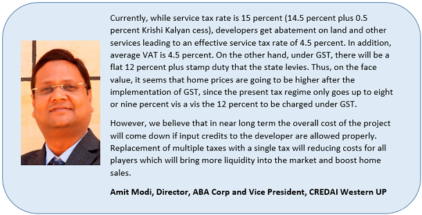 Amit Modi, Director, ABA Corp