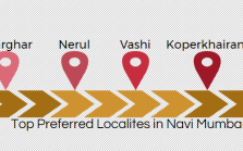 top preferred locations in navi mumbai