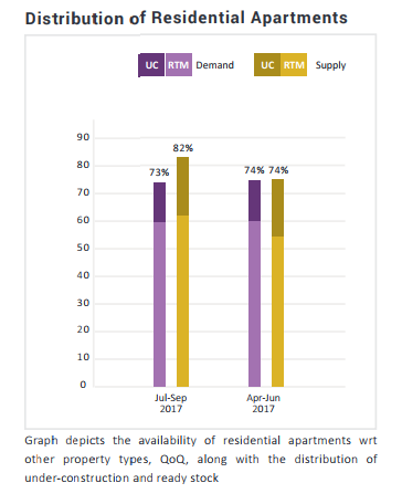 Kolkata demand supply graph 1