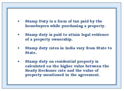 State-wise stamp duty in India