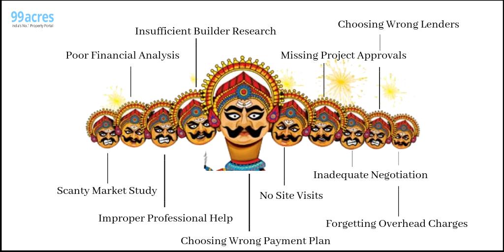 Dussehra infographic