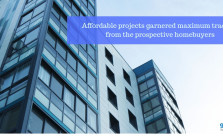 Affordable projects garnered maximum traction from the prospective homebuyers