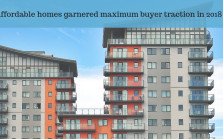 Sales in the affordable segment showed