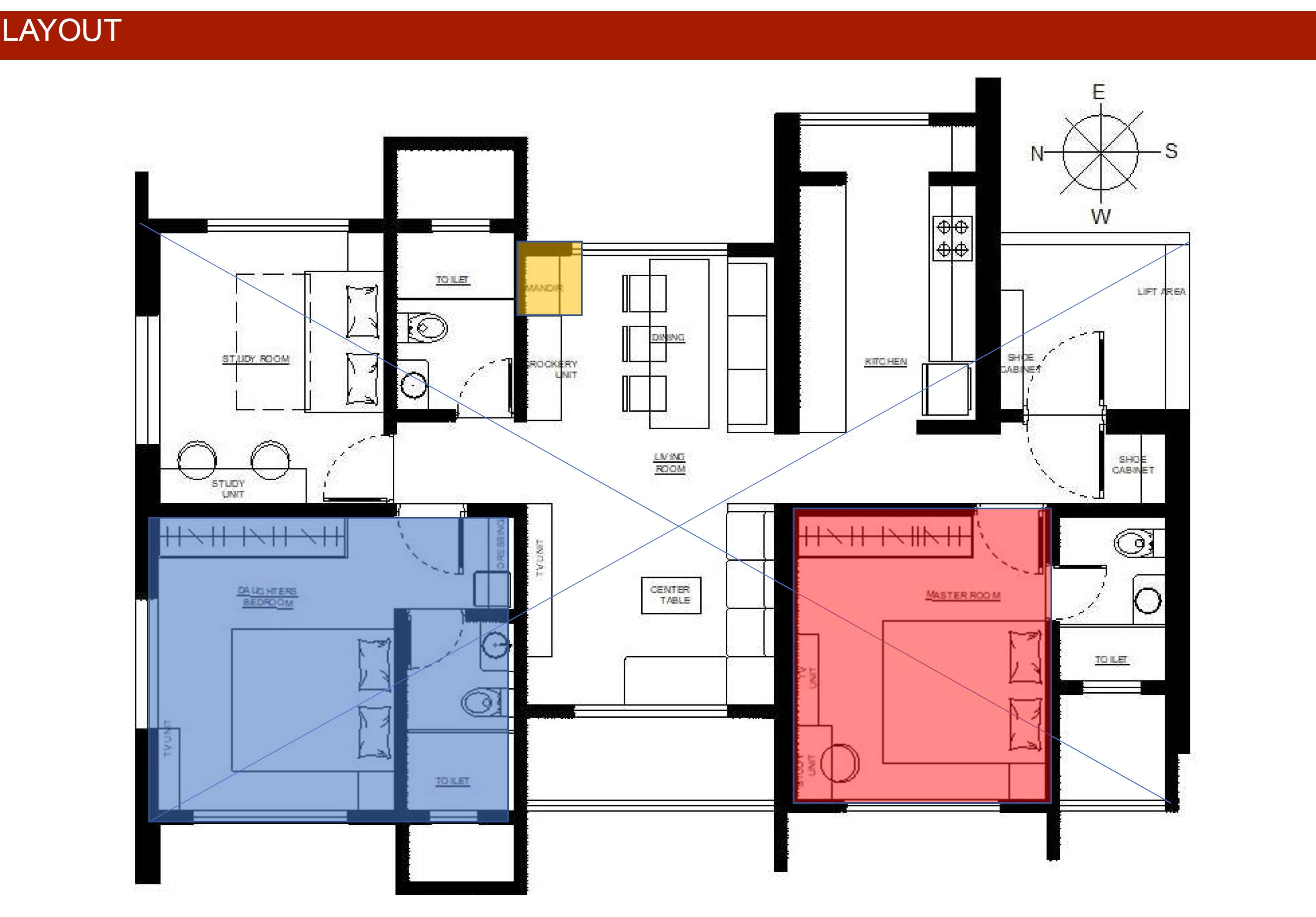Vastu tips for new homes
