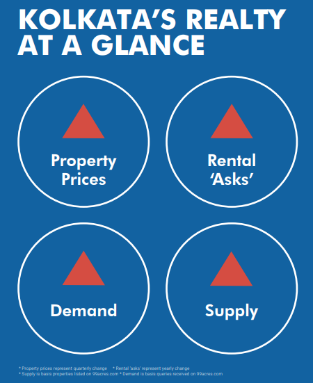 realty at a glance