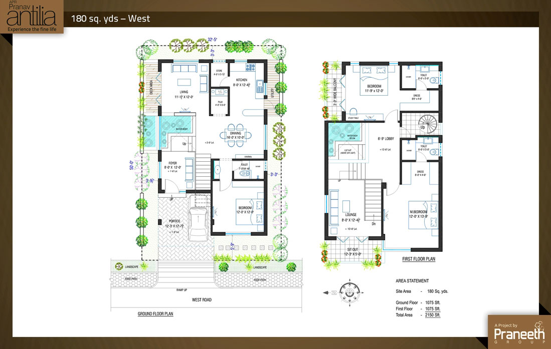 Overview Apr Pranav Antilia Praneeth Group At